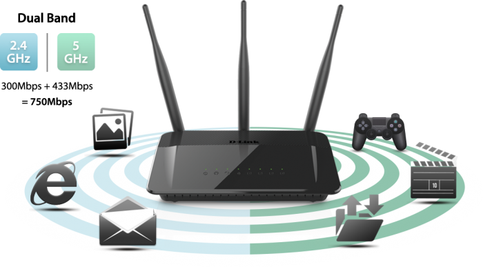 Wilreless Router  DIR-809