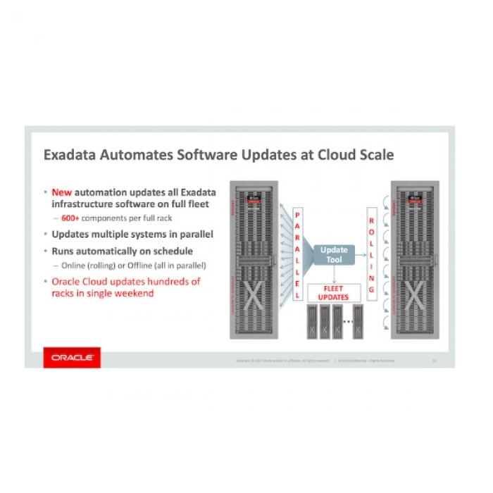 Oracle – Exadata storage server